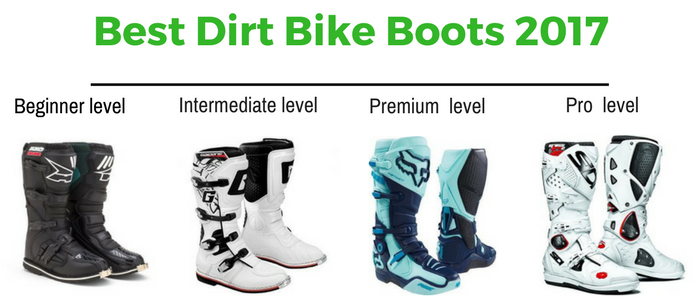 Best Dirt Bike boots 2017 - The Ultimate Guide