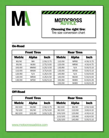 Motocross Advice dirt bike tire sizes conversion chart