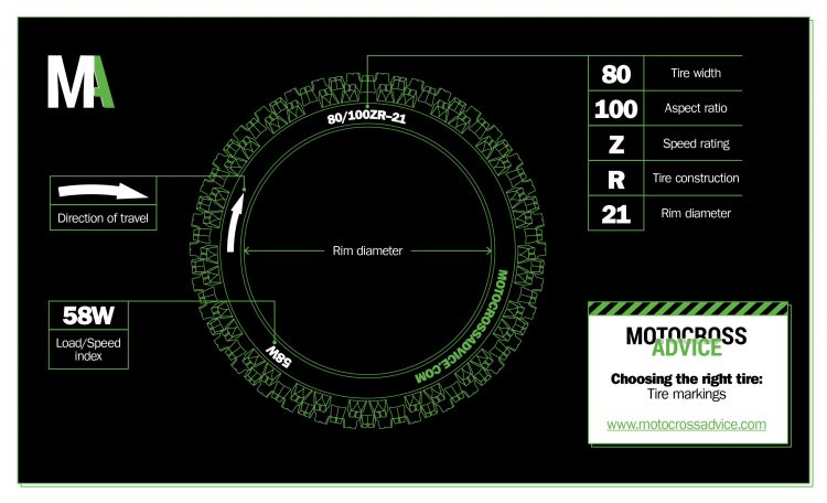 Motocross Advice dirt bike tire markings diagram - explaining the dirt bike tire markings and sizes